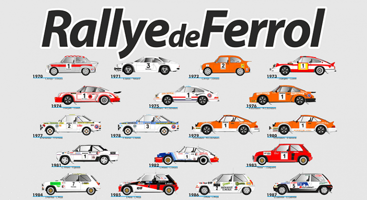Poster del 50 aniversario del Rallye de Ferrol